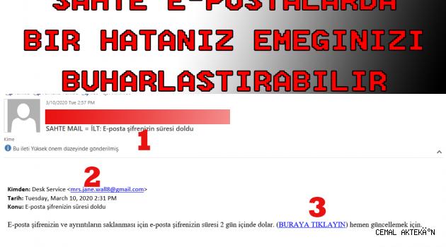 SAHTE E-POSTALAR'IN KURBANI OLMAYIN